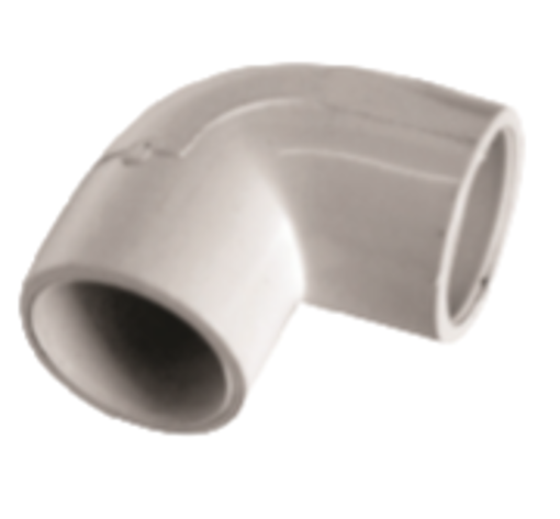 Picture of Pressure Pipe Fittings-6